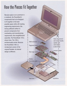 PowerBook Construction